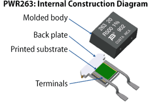 pwr263_internal_construction_diagram